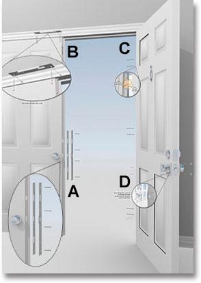 Safe Homes International French Door Kit Installation
